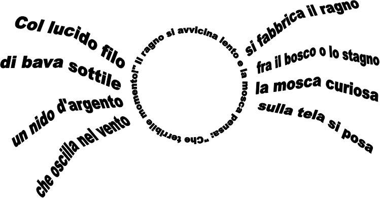 [Attività] Poesia: il calligramma